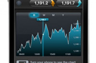 Spread Betting iPhone App By CMC Markets Is Now Available