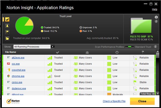 Application Ratings in Norton Internet Security 2012