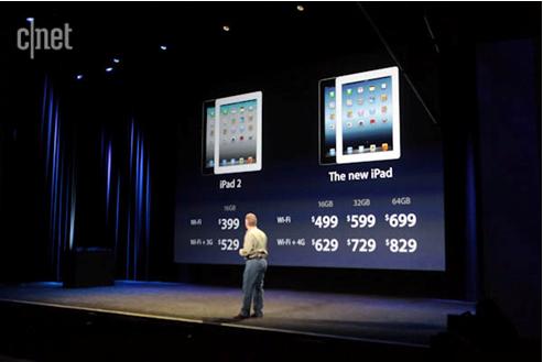 Green iPad HD