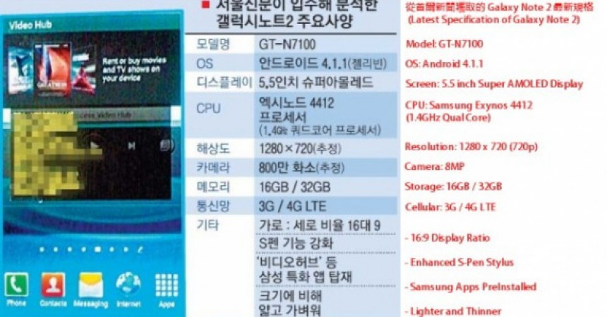 Leaked Out: Samsung Galaxy Note 2 Specifications And Images!
