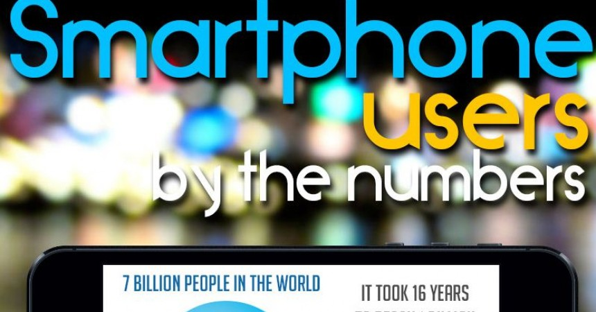 Rise of Smartphone Operating Systems – Exclusive Infographic!