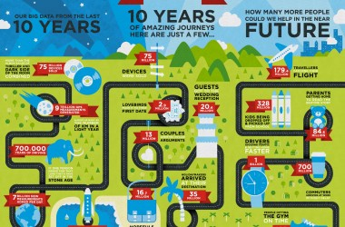 10 Years of TomTom GO And 13 Million Marriages Saved!