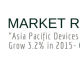 Gartner Says Asia Pacific Devices Shipments To Grow 3.2 Percent In 2015