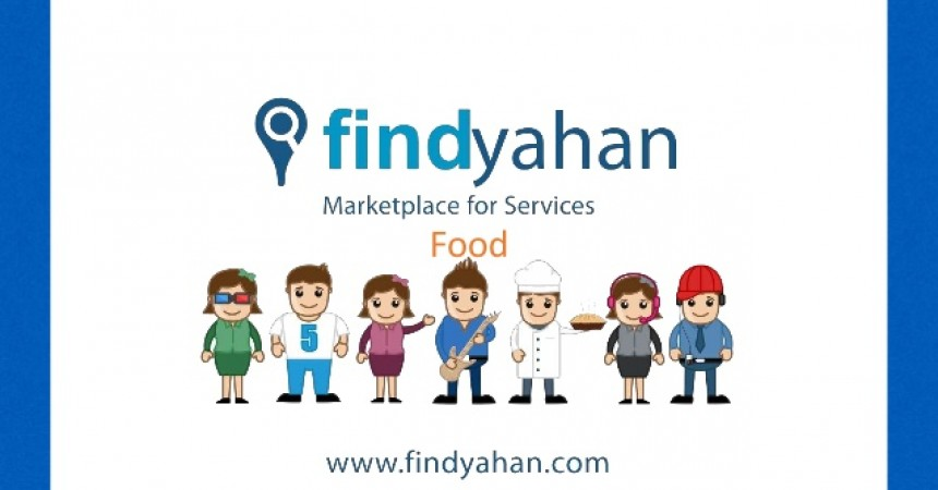 Find Your Way To A Healthier Lifestyle Through FindYahan!
