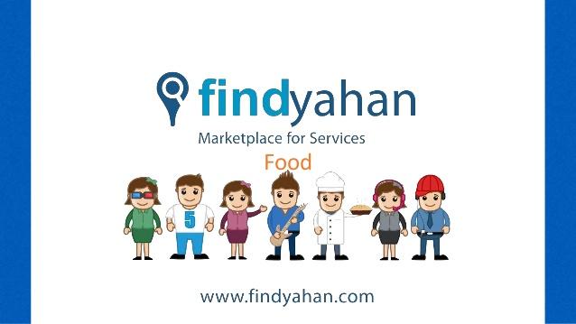findyahaan.com-marketplace