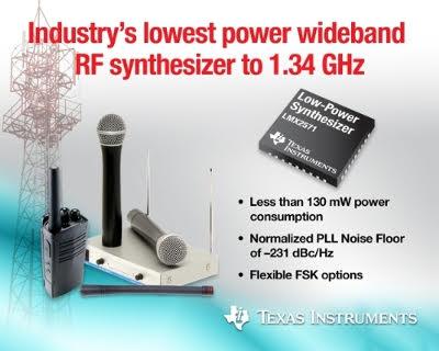 ti-low-power-rf-synthesizer