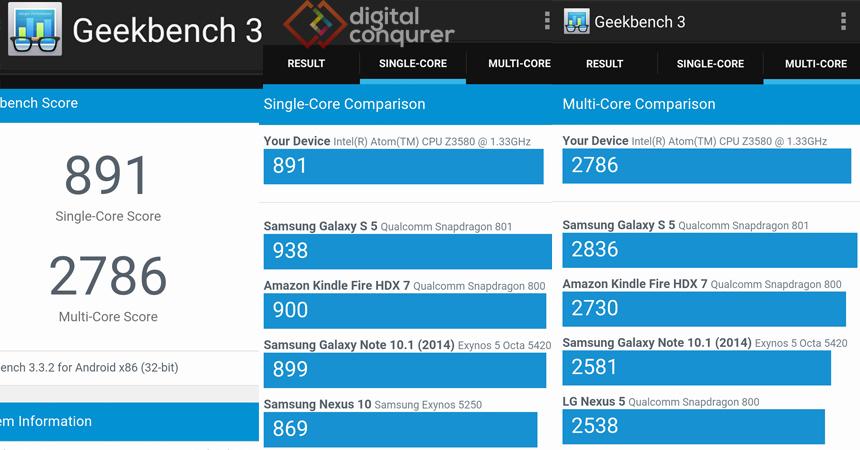 Asus-Zenfone-2-Geekbench-Benchmark