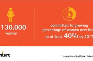 Gender Equality Fundamental For Business And Next Generation Of Leaders, Says Accenture Chairman And CEO