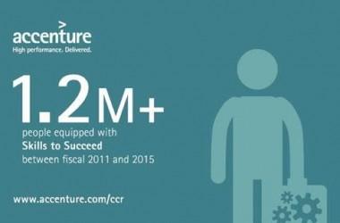 Accenture Releases 2015 Corporate Citizenship Report