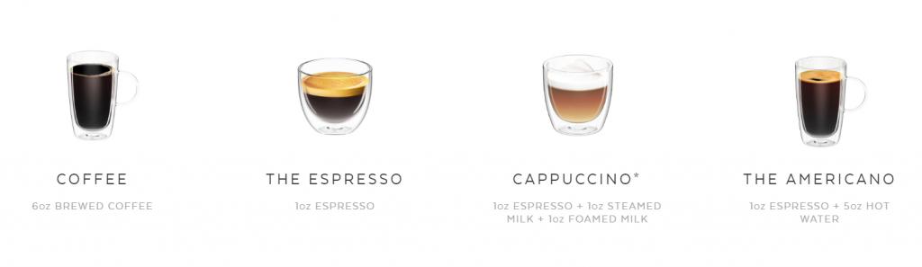 coffee-maker-spinn-gadget