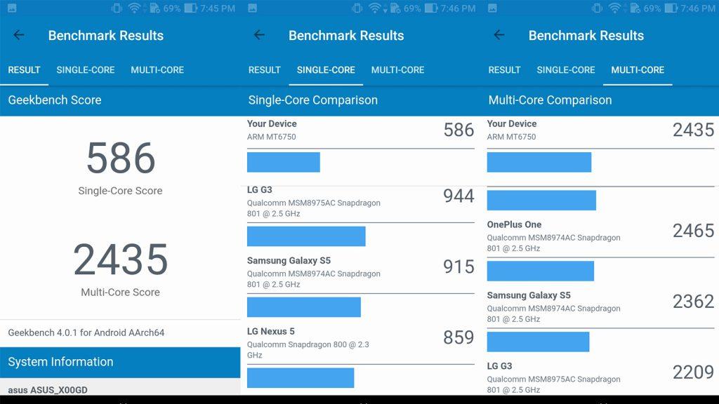 Zenfone 3s max benchmarks2