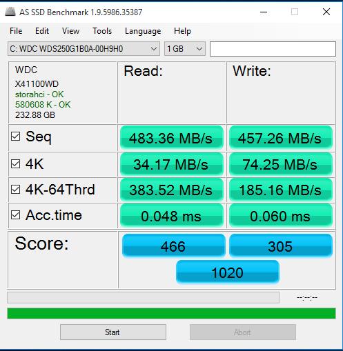 AS SSD WD Test 2