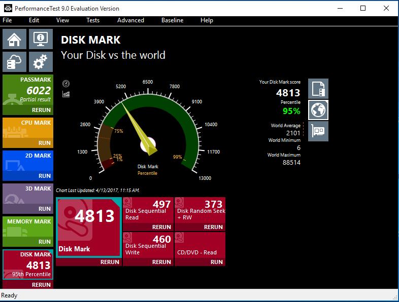 WD SSD Test 3
