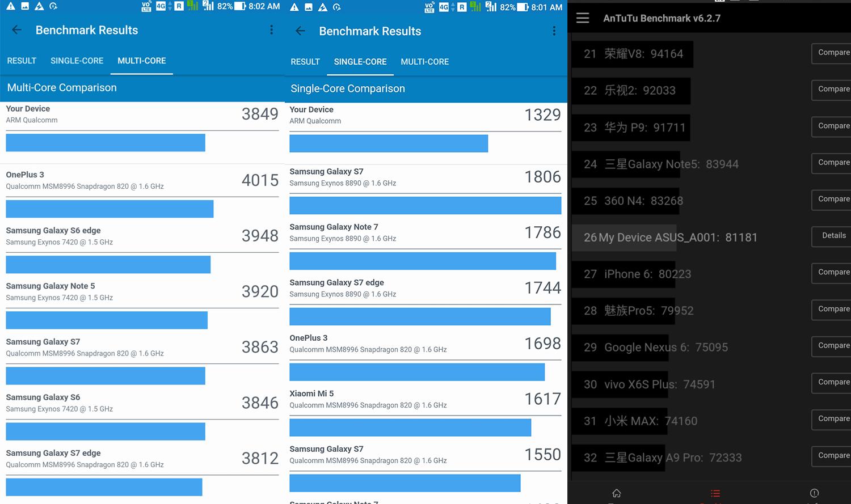 benchmarks zenfone 3 ultra