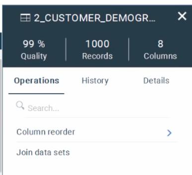 Watson Analytics Data Shape 1 1