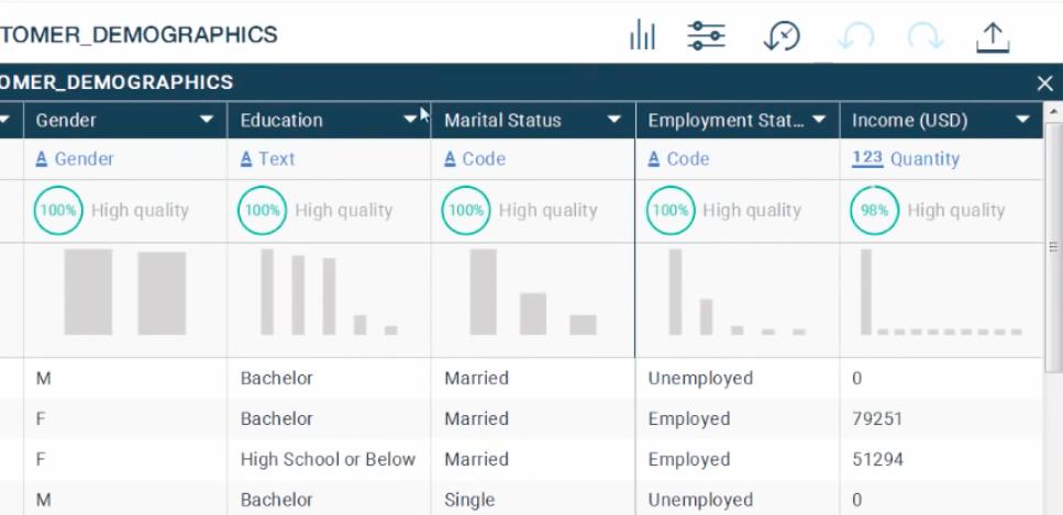 Watson Analytics Data Shape 2 1