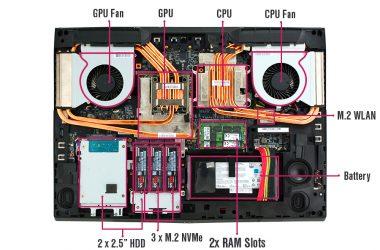 Eurocom's Tornado F7W Mobile Workstation Offers 28 TB of Internal SSD Storage with 128 GB ECC RAM