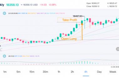 How I Made 10X Returns on BTCC Bitcoin Futures Trading Platform