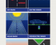 Revolutionized Roads of The Future – 6 Smart Road Technologies