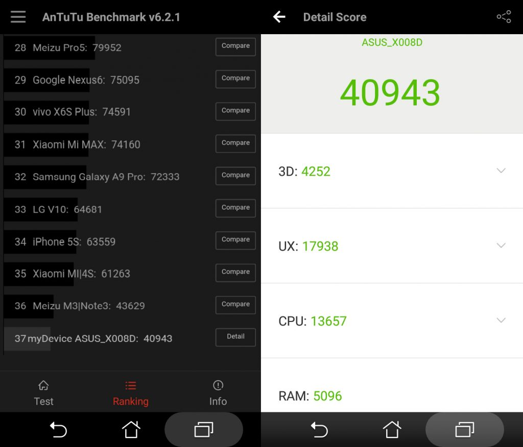 Antutu Benchmark - Zenfone 3 Max Review